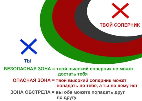 taller-boxer-danger-zone-rus1