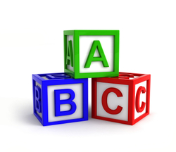 Sistema de Golpeo ABC